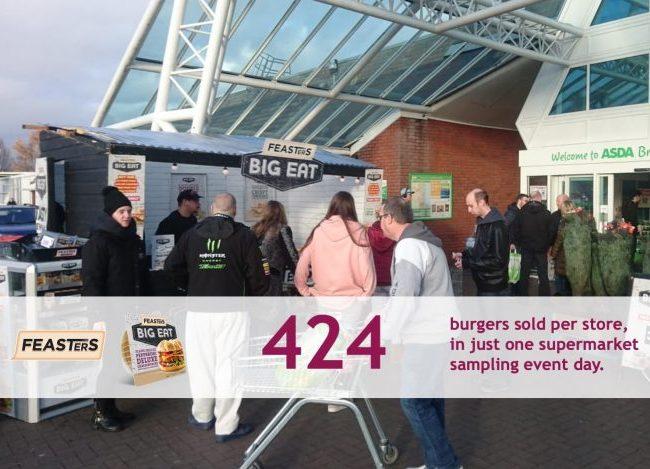Supermarket Sampling - Real retail sales uplift results 12