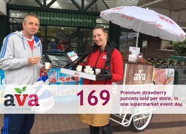 Supermarket Sampling - Real retail sales uplift results 13