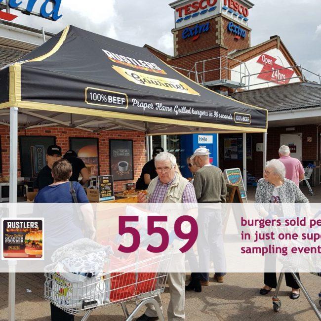Supermarket Sampling - Real retail sales uplift results 4