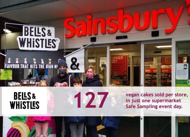 Supermarket Sampling - Real retail sales uplift results 6