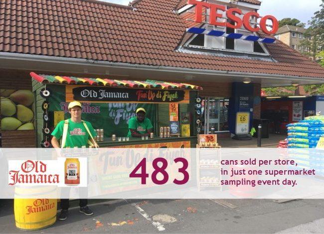 Supermarket Sampling - Retail Sales Results Slides (4)